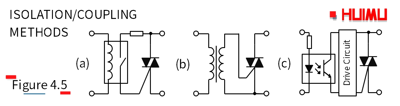 Isolation_/_coupling_methods_for_solid_state_relays│HUIMULTD