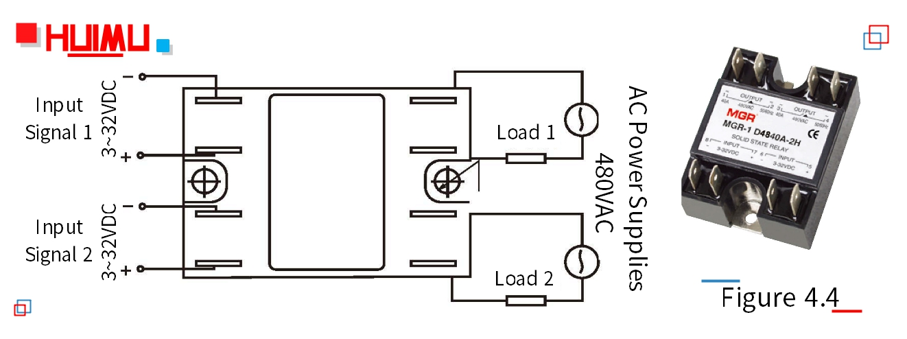 Single_phase_dual_solid_state_relays│HUIMULTD
