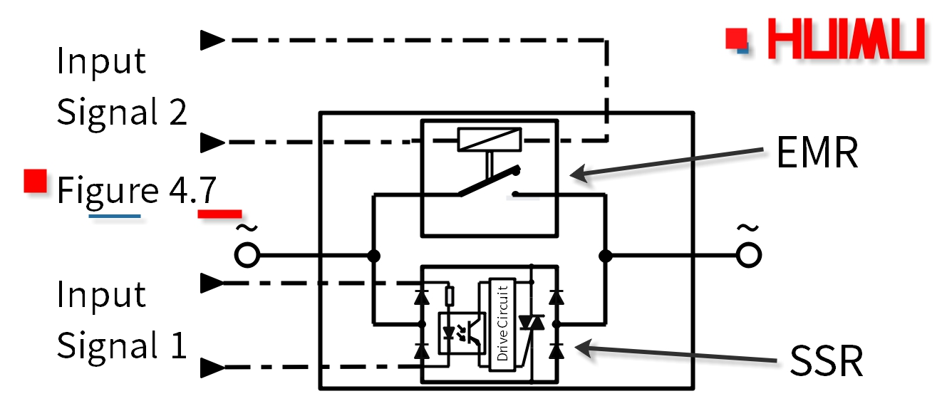 Diagram of hybrid solid state relay