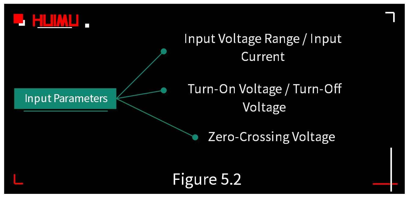 Input parameters of solid state relays