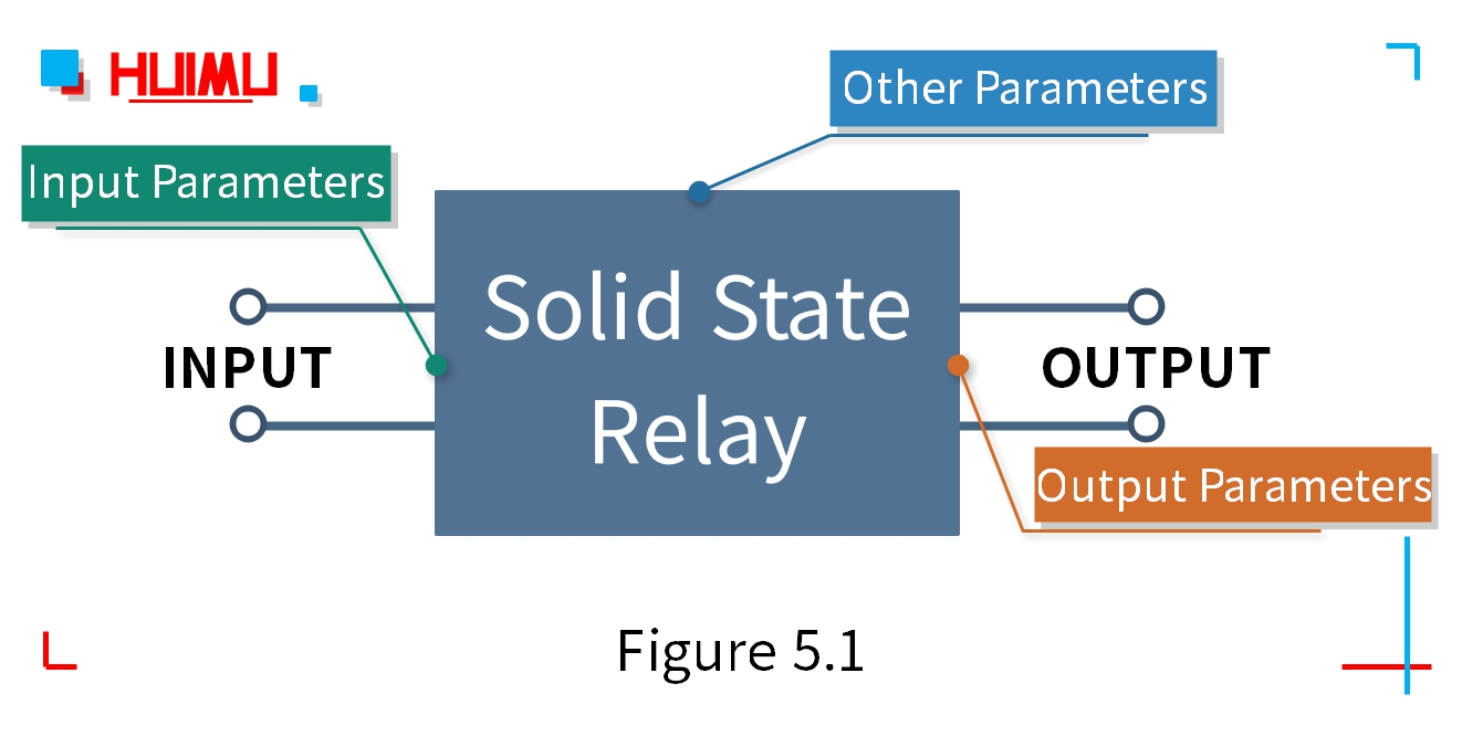 The basic parameters of solid-state relays