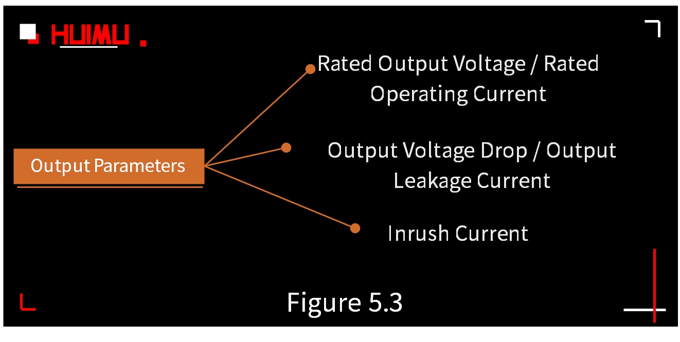 Output parameters of solid state relays
