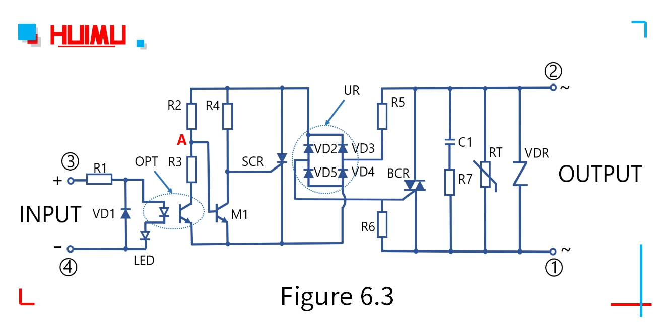 Each_components_function_of_solid_state_relays│HUIMULTD