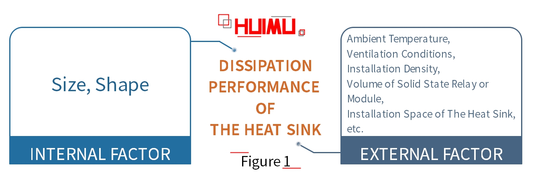 Factors_affecting_the_heat_sink_performance│HUIMULTD