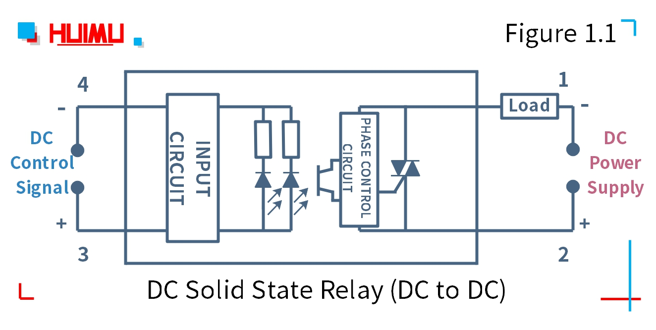 Solid State Relay Wiring Diagram from www.huimultd.com