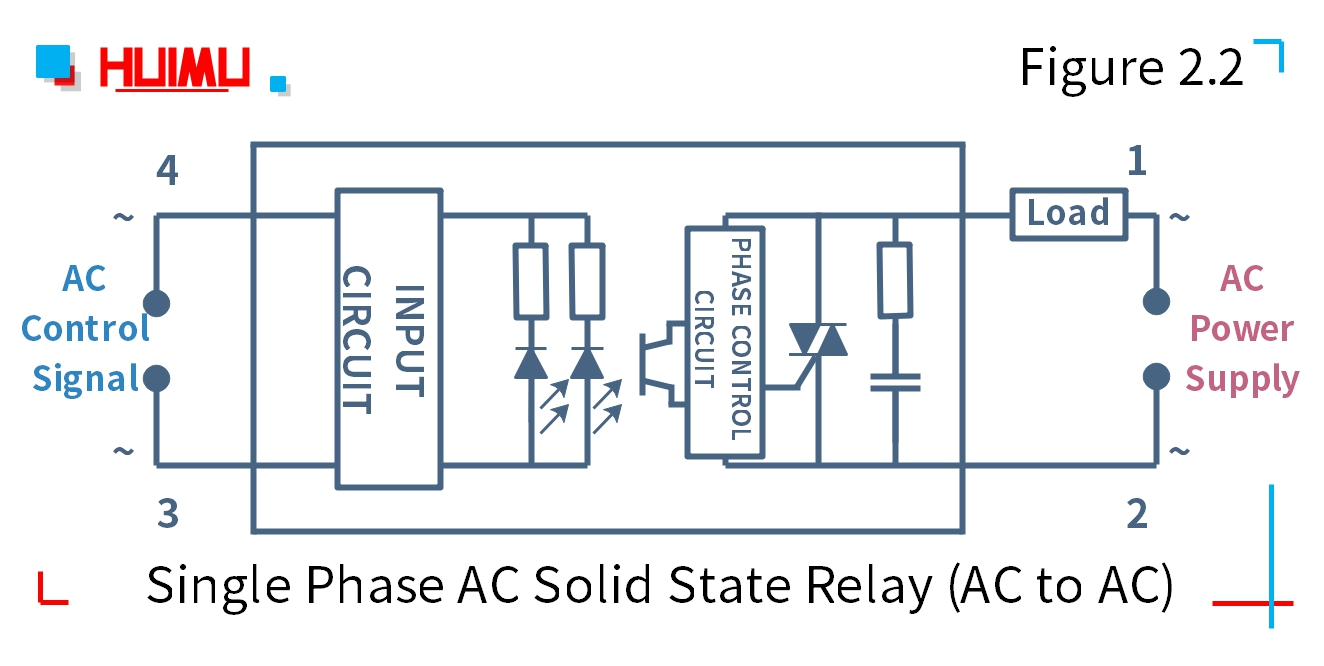 single phase AC solid state relay (AC to AC) wiring diagram and circuit diagram