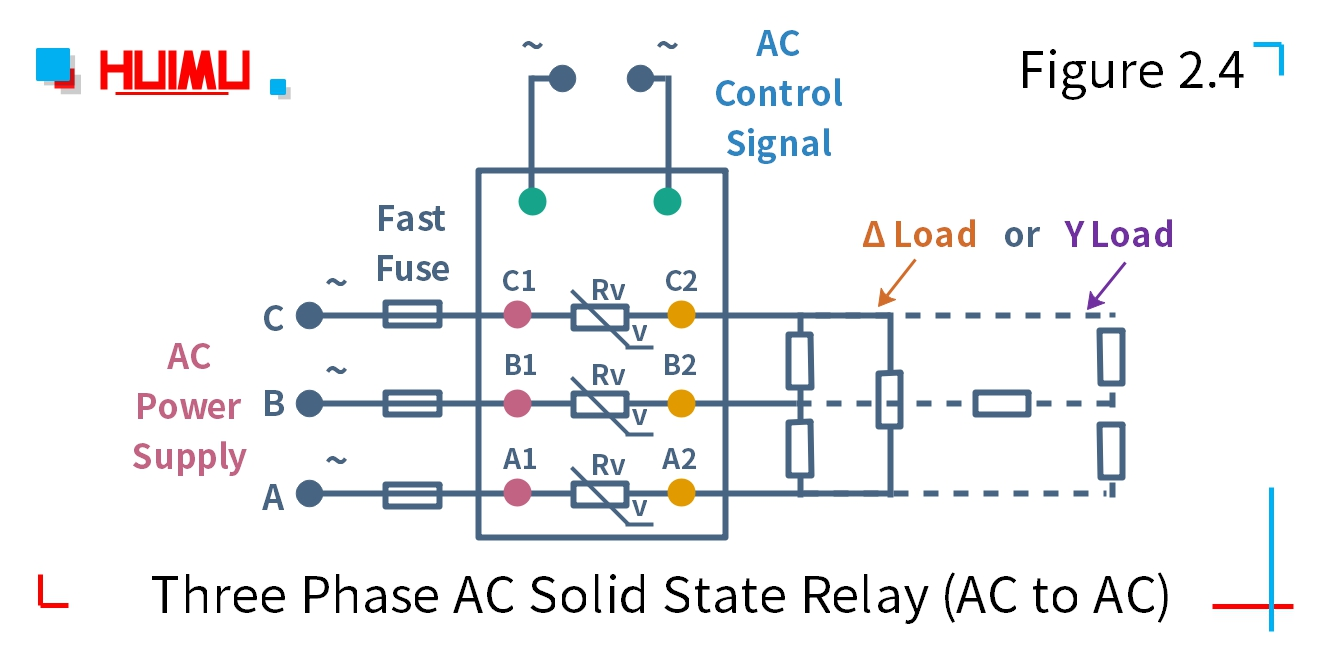 MGR mager solid state relay wiring diagram |HUIMULTDSolid State Relay (SSR)