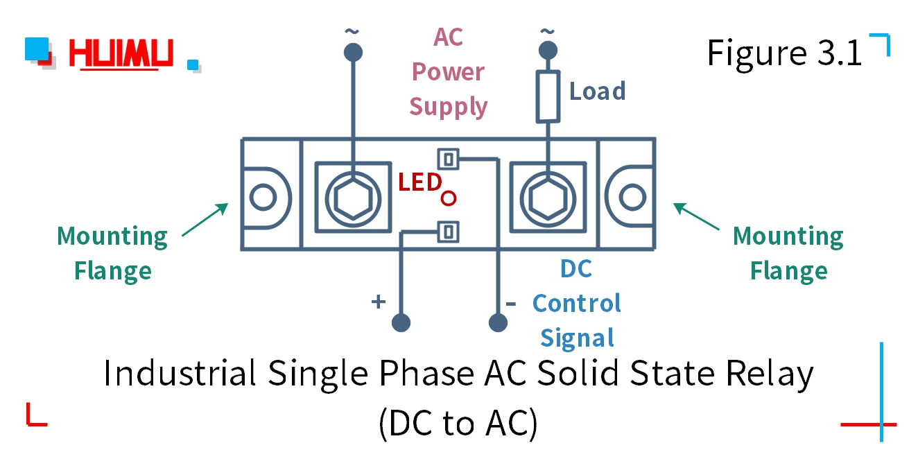 3 phase ac electrical wiring diagrams mgr mager solid state relay wiring diagram huimultd  mager solid state relay wiring diagram