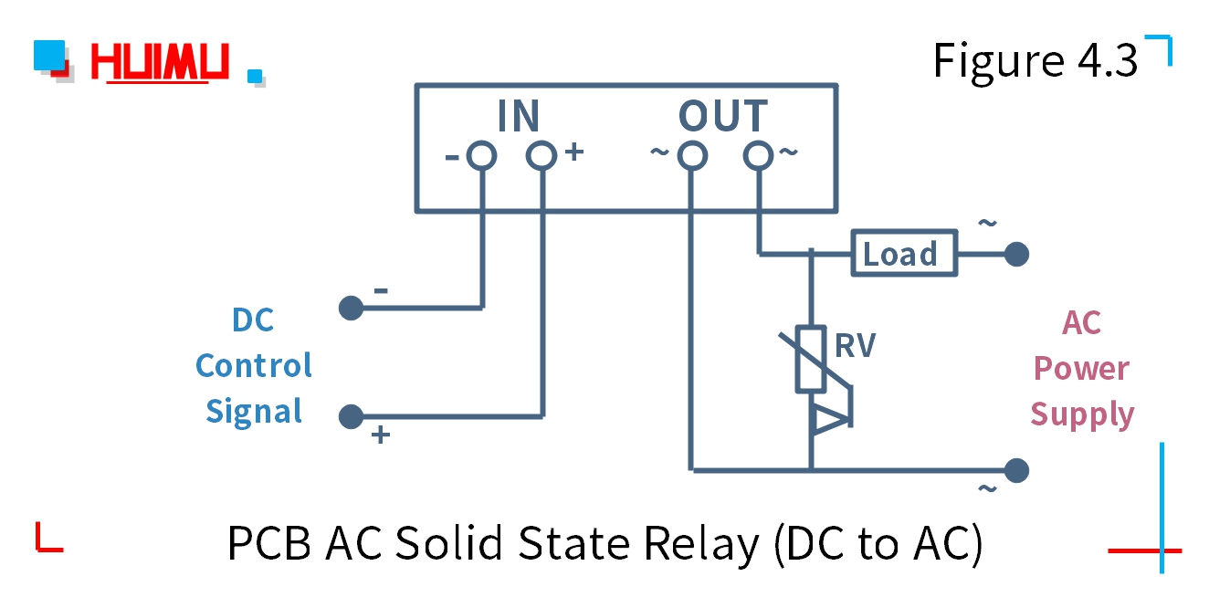 PCB AC solid state relay (DC to AC) wiring diagram and circuit diagram Type 3