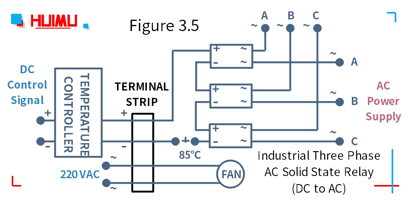 industrial three phase AC solid state relay (DC to AC) wiring diagram and circuit diagram Type 5