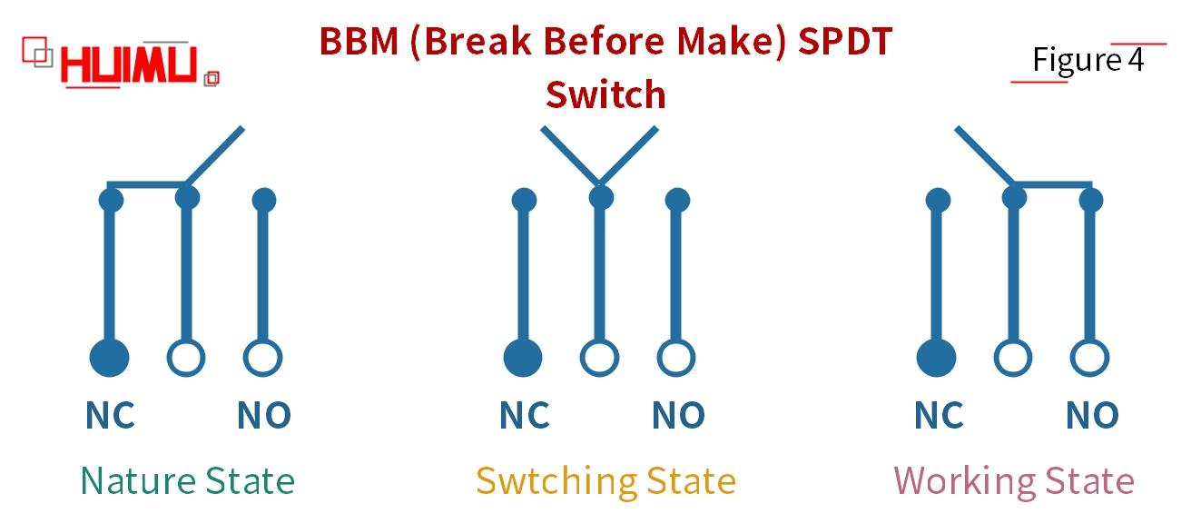 What is BBM (Break Before Make) ? How Break-Before-Make spdt switch works?