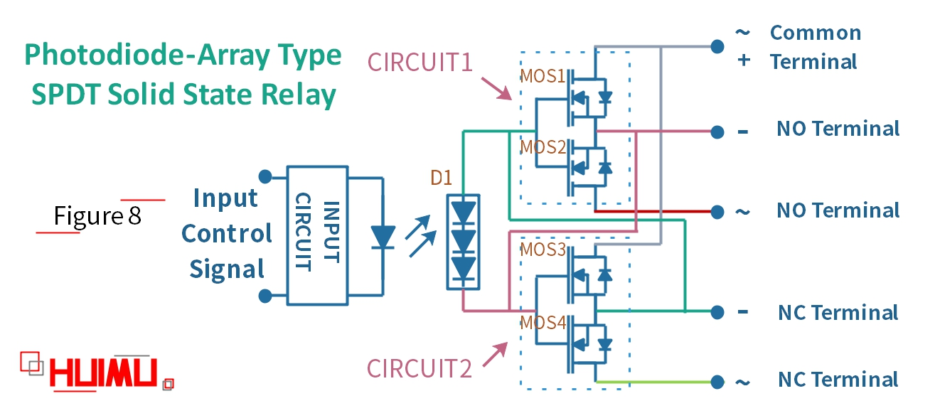 photodiode-array SPDT solid state relay circuit diagram