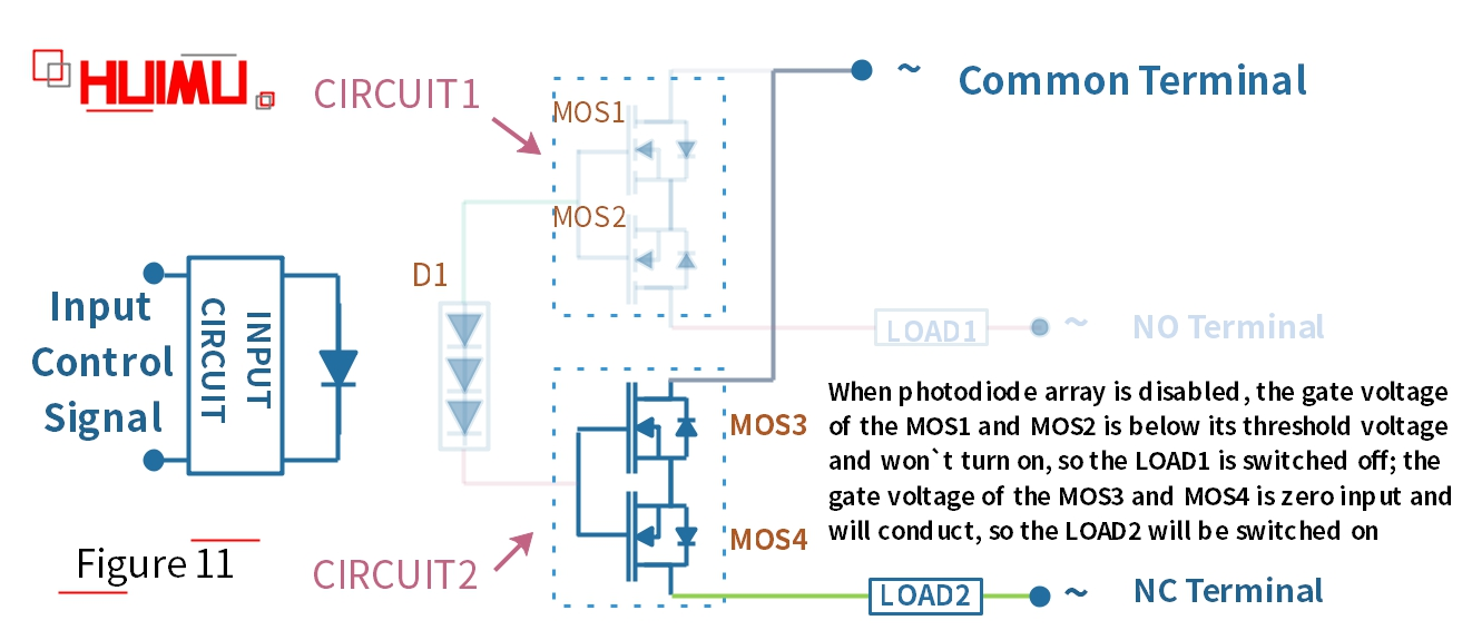 photodiode-array SPDT solid state relay circuit diagram, when the switch is turned off at AC power supply