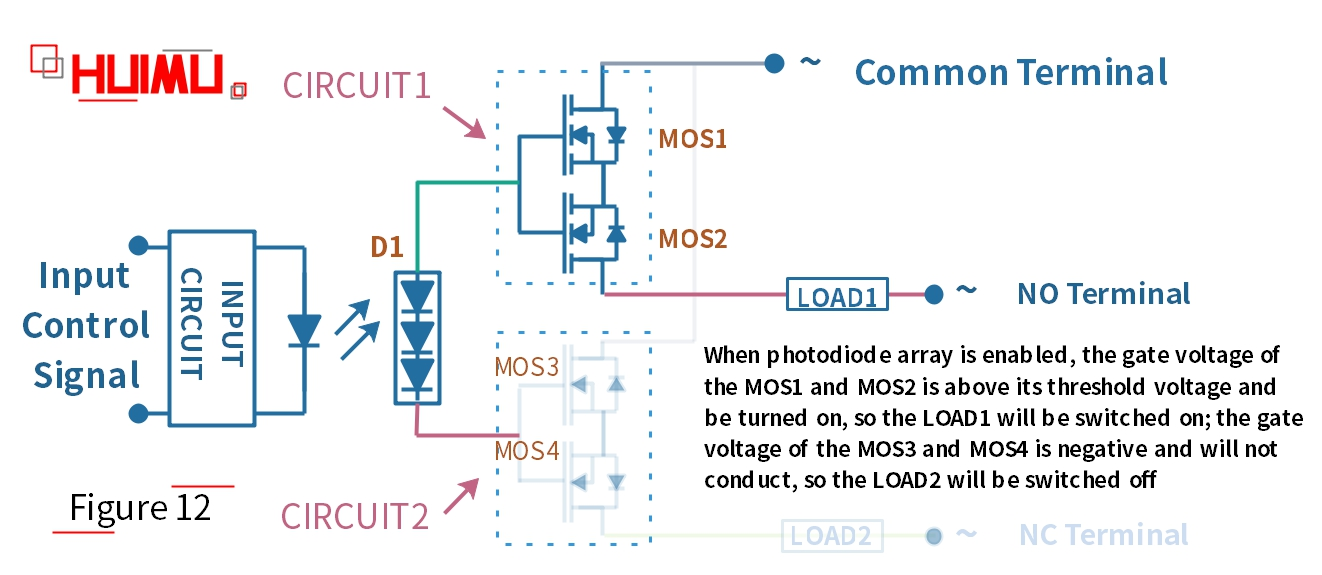 photodiode-array SPDT solid state relay circuit diagram, when the switch is turned on at AC power supply