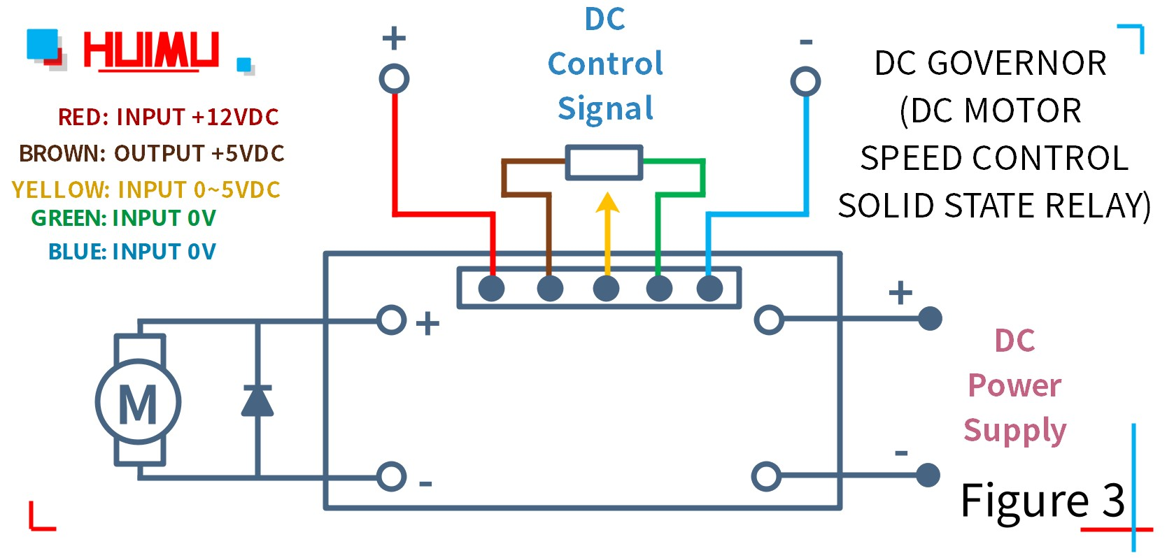 single phase 3 speed motor wiring diagram motor speed or direction controller solid state relay wiring  motor speed or direction controller