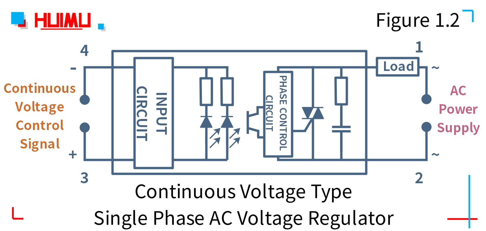 How to wire MGR mager MGR-1VD2440G analog signal type single phase AC voltage regulator? More detail via www.@huimultd.com