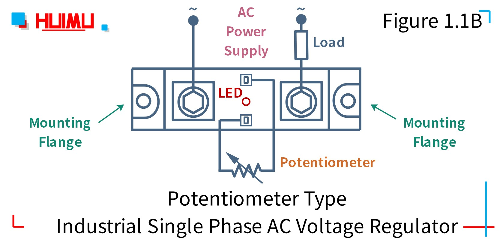 How to wire MGR mager MGR-HVR120A, MGR-HVR200A potentiometer type single phase AC voltage regulator? More detail via www.@huimultd.com
