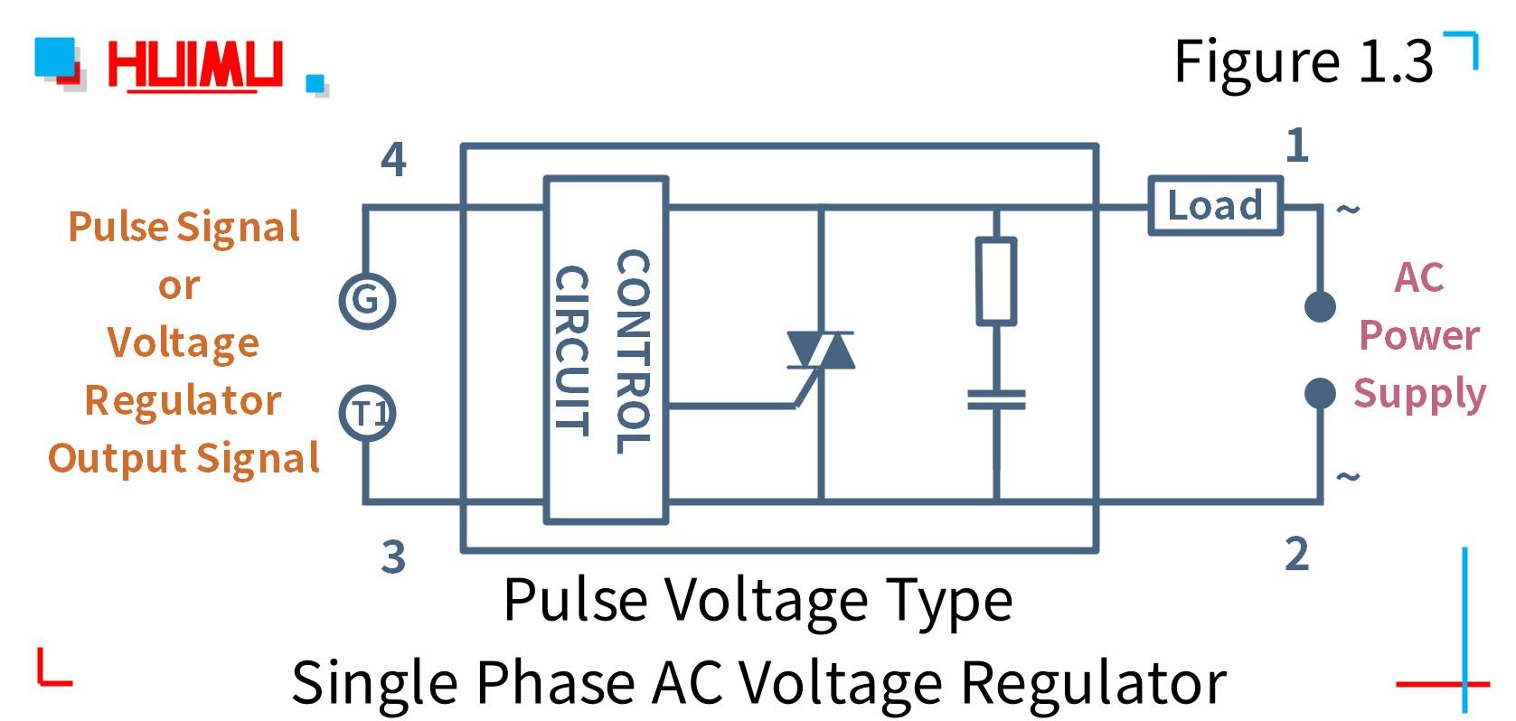 How to wire MGR mager MGR-25DV digital signal type single phase AC voltage regulator? More detail via www.@huimultd.com