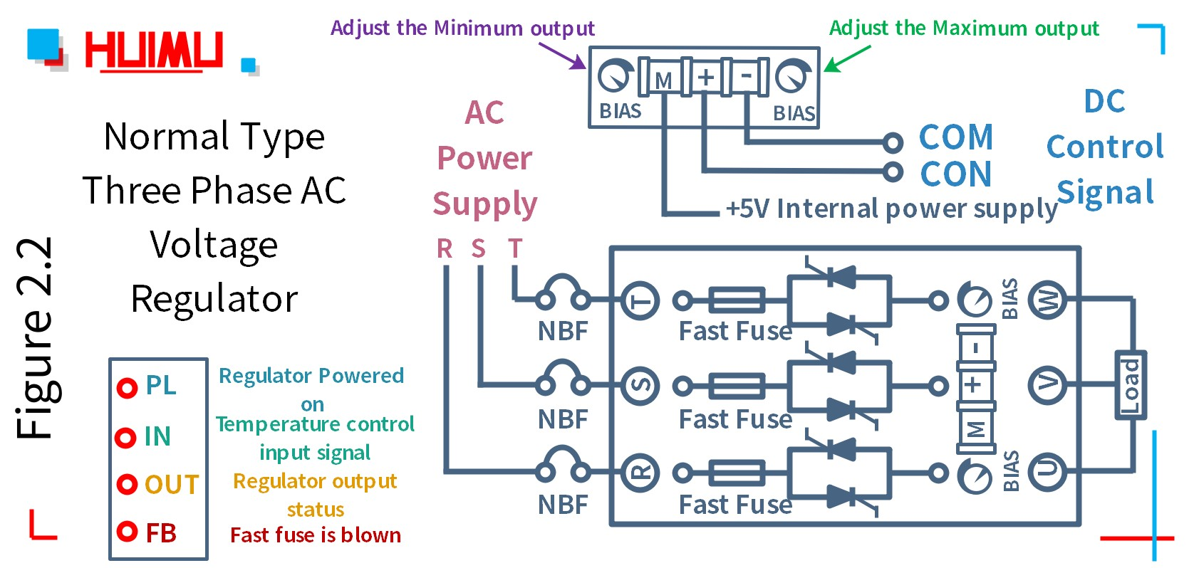 How to wire MGR mager MGR-SCR-100LA-H, MGR-SCR-300LA-H normal type three phase AC voltage regulator? More detail via www.@huimultd.com