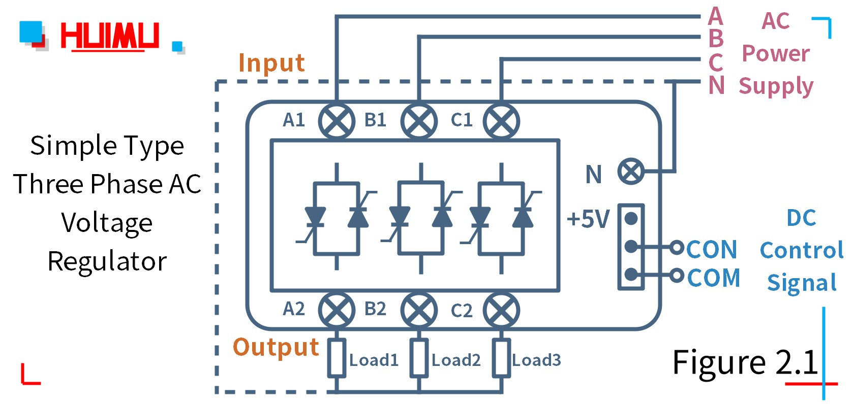 How to wire MGR mager MGR-SCR3-120LA simple type three phase AC voltage regulator? More detail via www.@huimultd.com