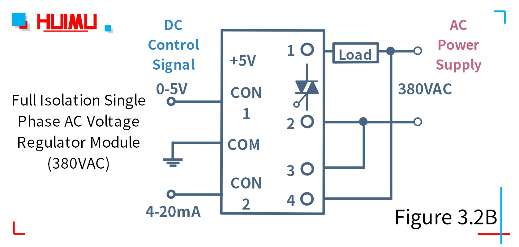 How to wire MGR mager MGR-DTY2240EG full isolation single phase AC voltage regulator? 380VAC type AC voltage regulator module circuit diagram, rated working voltage is 380VAC. More detail via www.@huimultd.com