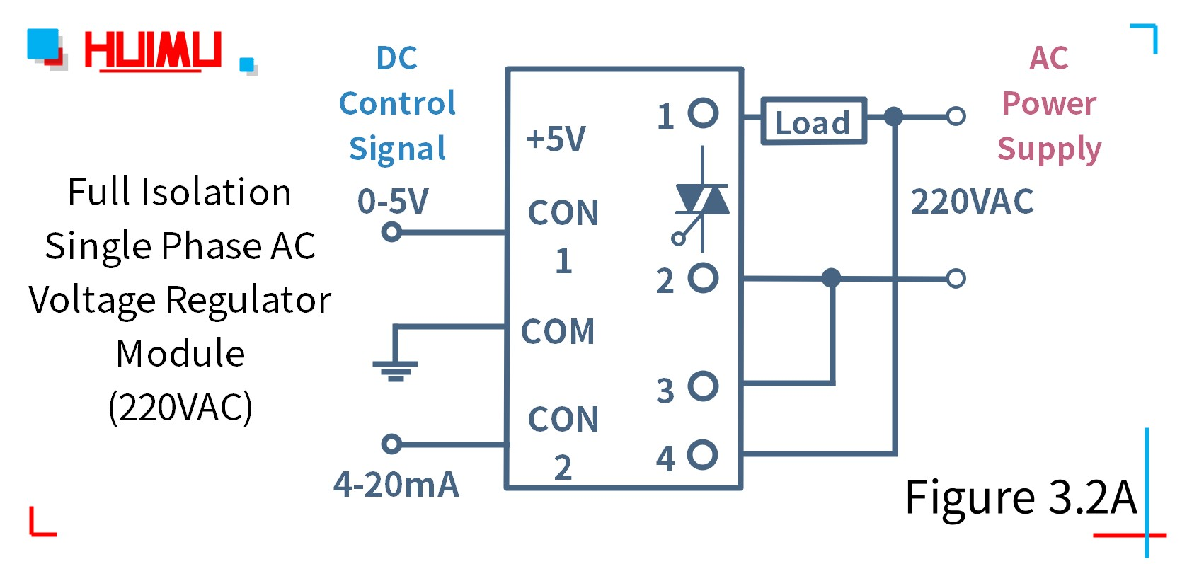 How to wire MGR mager MGR-DTY2240EG full isolation single phase AC voltage regulator? 220VAC type AC voltage regulator module circuit diagram, rated working voltage is 220VAC. More detail via www.@huimultd.com