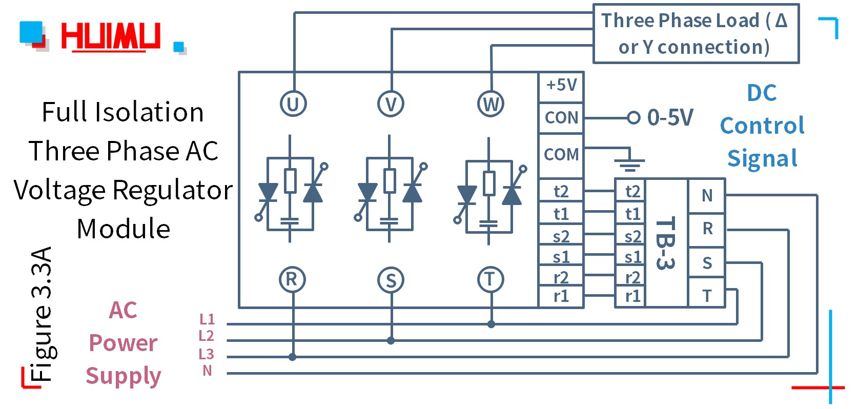 How to wire MGR mager MGR-STY380D40E (automatic control signal) full isolation three phase AC voltage regulator module? More detail via www.@huimultd.com