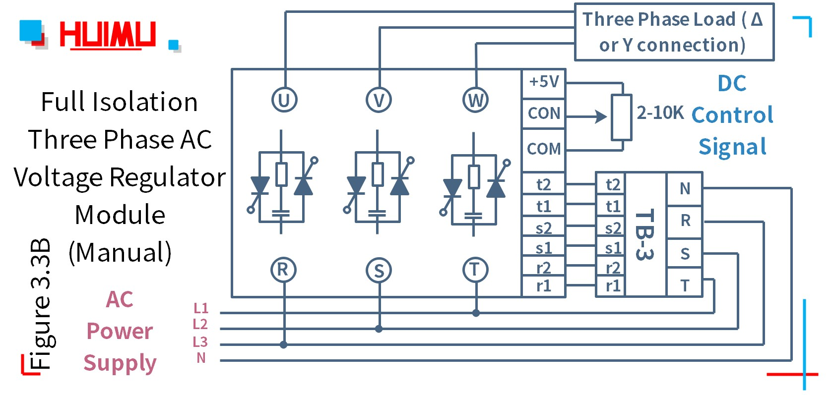 How to wire MGR mager MGR-STY380D40E (manual control signal) full isolation three phase AC voltage regulator module? Manual control signal, E, F, H types can be controlled by manual, and G type cannot. More detail via www.@huimultd.com