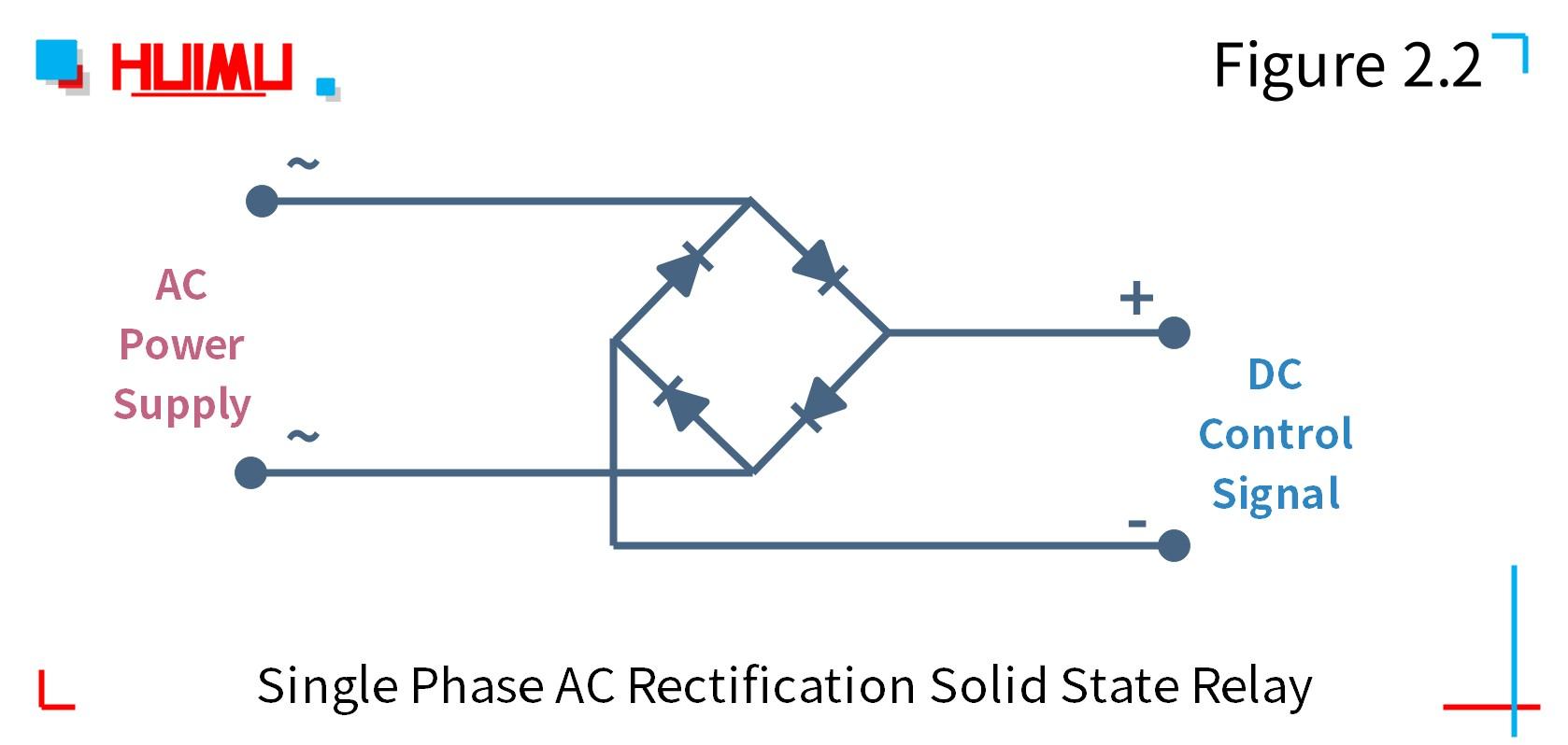 Citcuit of diode bridge rectifer