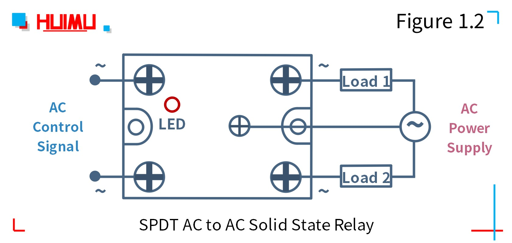 How to wire MGR mager MGR-1AKB4840 spdt ac to ac solid state relay?
