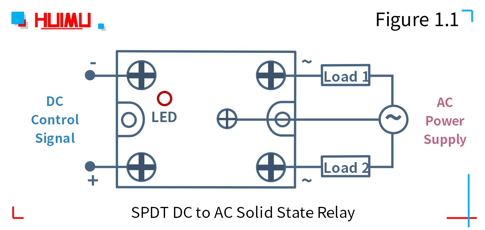How to wire MGR mager MGR-1KB4840 spdt dc to ac solid state relay?