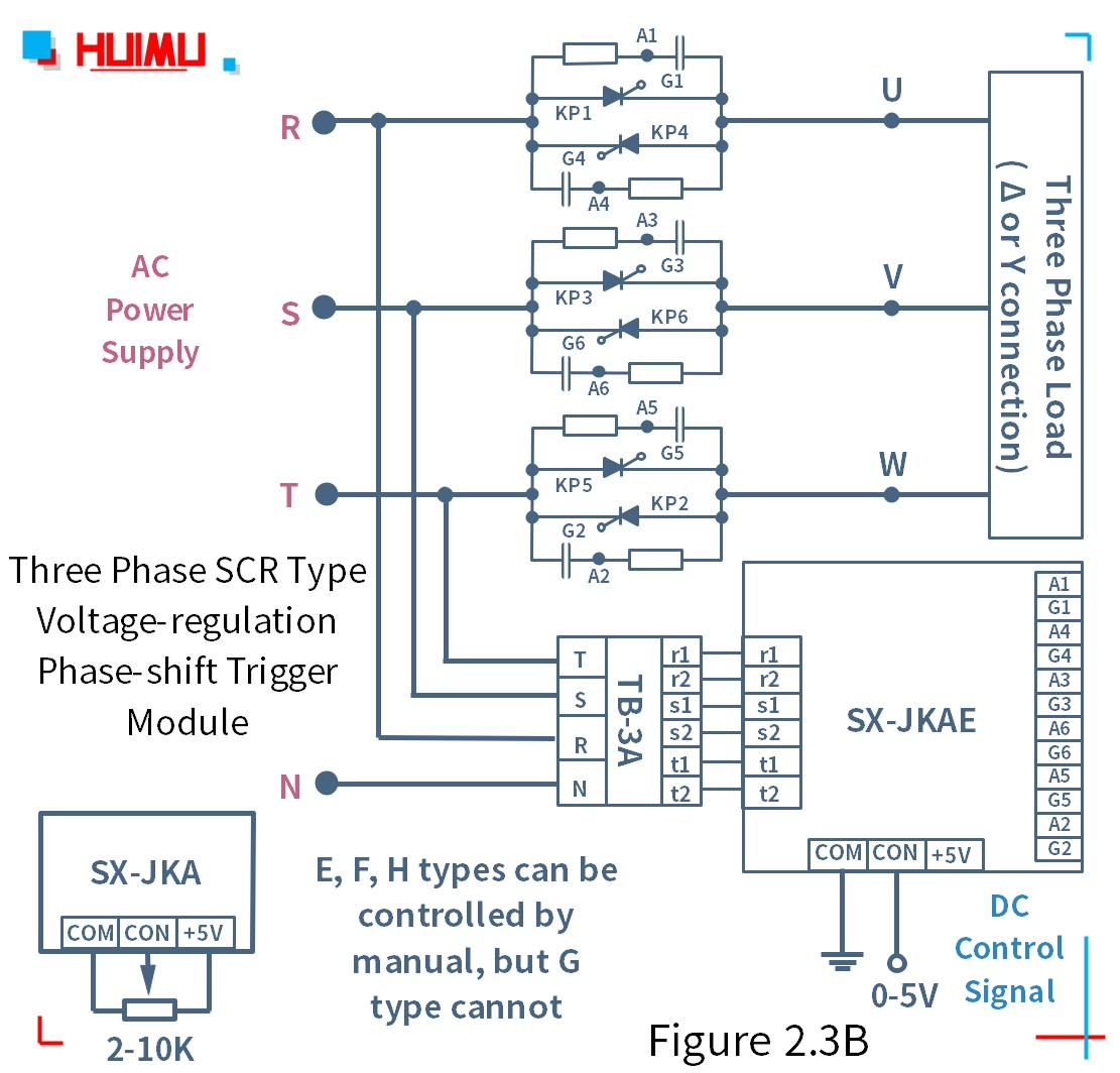How to wire MGR mager three phase SCR type phase-shift trigger module (SX-JKA) (static dv/dt improved version)? More detail via www.@huimultd.com