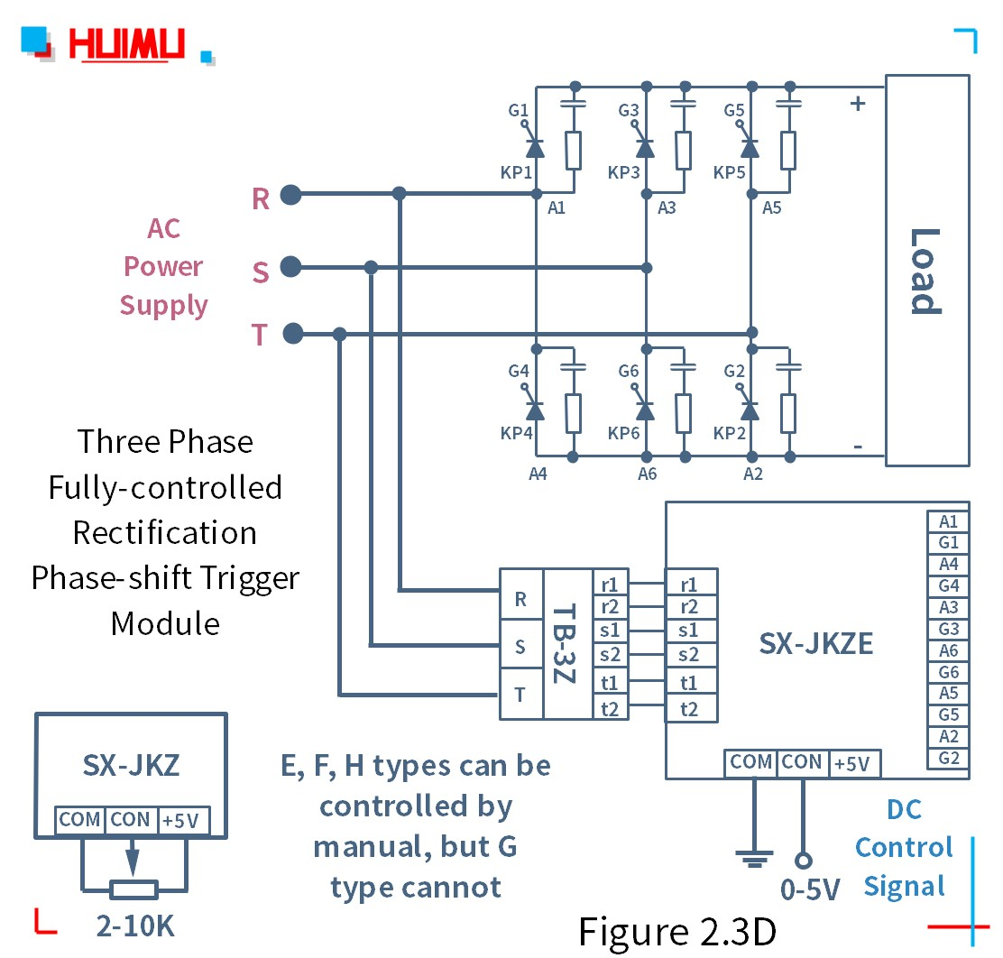How to wire MGR mage rthree phase fully-controlled rectification phase-shift trigger module (SX-JKZ)? More detail via www.@huimultd.com