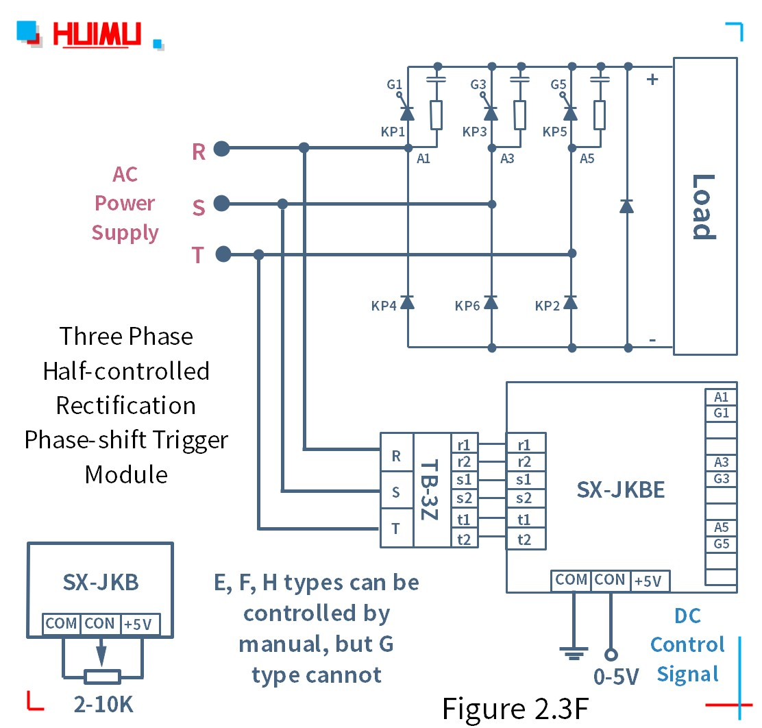 How to wire MGR mager three phase half-controlled rectification phase-shift trigger module (SX-JKB)? More detail via www.@huimultd.com
