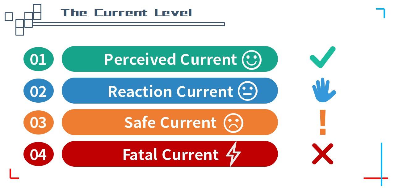 The level of current. More details via sales@huimultd.com