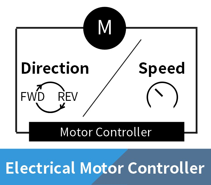 Electrical Motor Controller Cover