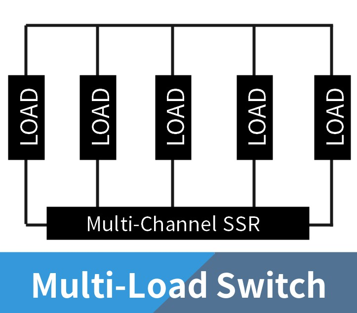 Multi-load Switch Cover