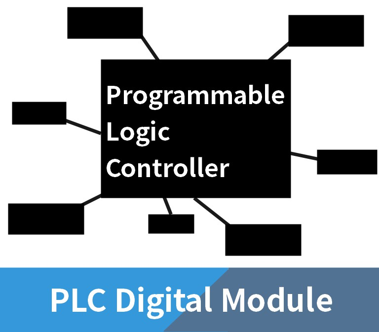 PLC Digital Module Cover