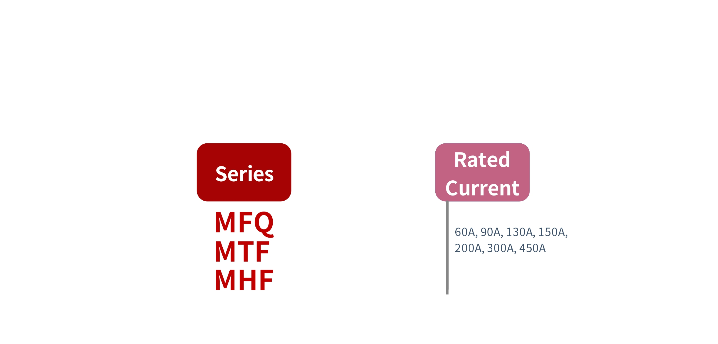 How to order MFQ, MTF, MHF Series Solid State Rectifier