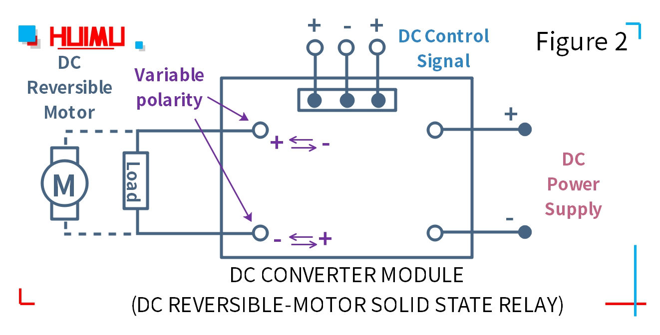How to wire MGR mager DC reversing-motor (forward-reverse) solid state relay? More detail via www.@huimultd.com