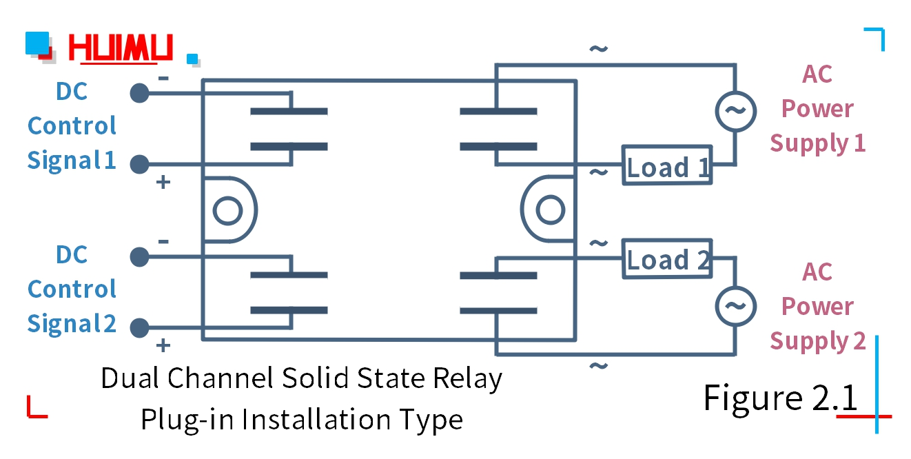 How to wire MGR mager MGR-1D4840-2H plug-in installation type dual channel solid state relay?