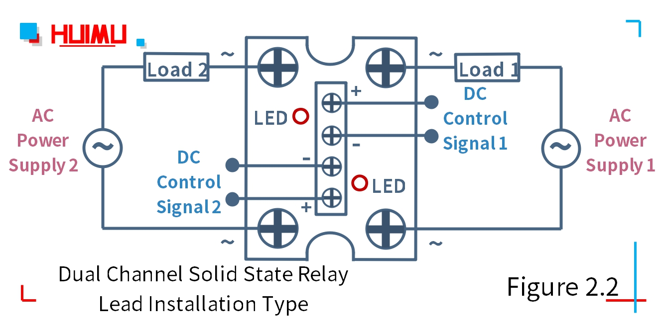 How to wire MGR mager MGR-1D4840-2T lead installation type dual channel solid state relay citcuit wiring diagram?