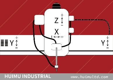 Water Jet Cutting Machine image