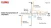 Static Characteristics of Thyristors