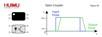 Optical Isolation, Optp-Coupler