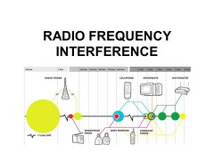 Radio_Frequency_Interference
