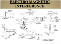 Electro-Magnetic_Interference