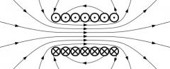 Electromagnetic_Radiation