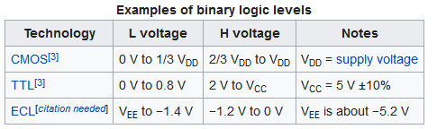 Electrical_Level