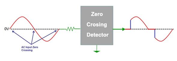 Zero_Crossing_Detector